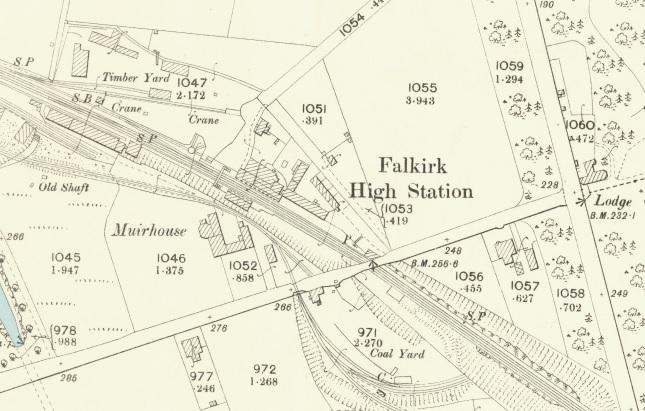 1897 Map showing High Station, Falkirk.