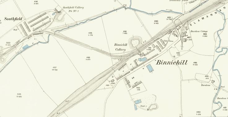 1896 Map of Binniehill Hamlet
