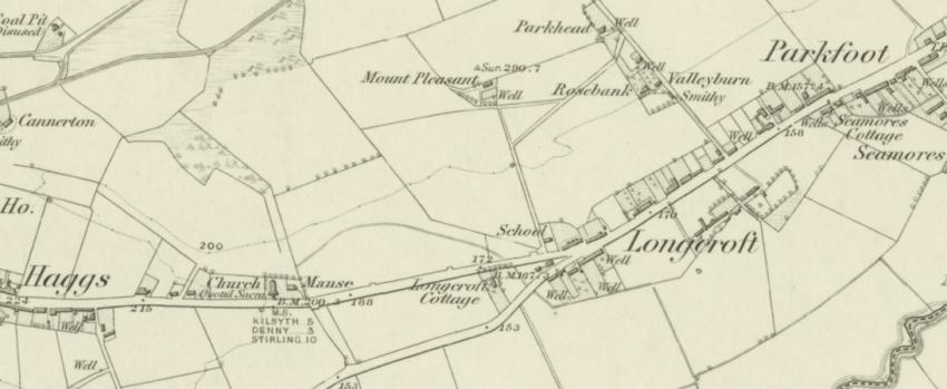1859 Map showing Village of Longcroft in Denny Parish.