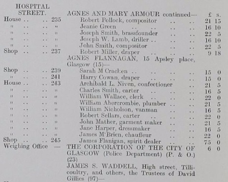 Property Valuation Roll for 1925